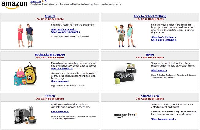 amazon.comのキャッシュバック率